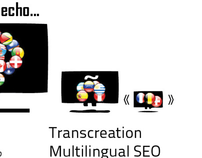 AdaptLogo Multilingual Echo campaign