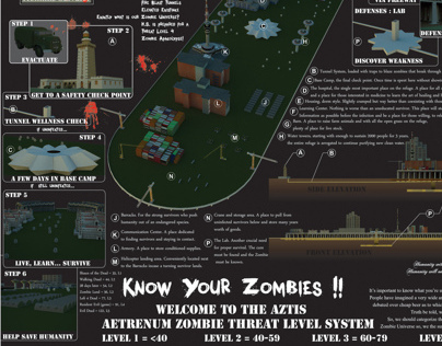 Zombie Safe House 2011 - Entry