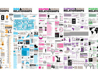 Animal Human Relationships Infographs