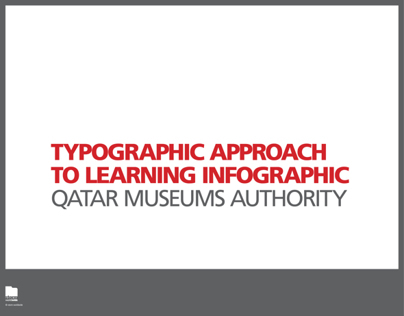 Learning Infographic - Qatar Museums Authority