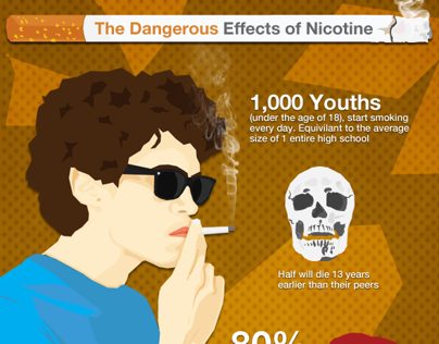 The Dangerous Effects of Nicotine