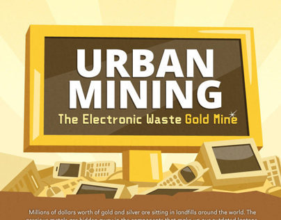 Urban Mining The Electronic Waste Gold Mine