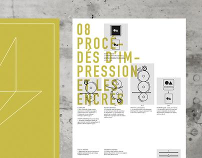 Encyclopédie du design