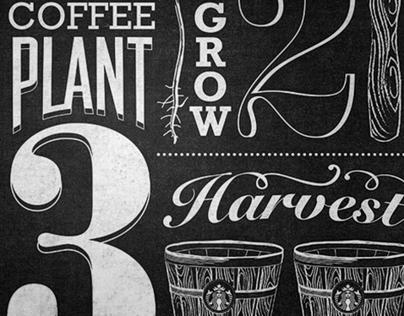 Starbucks Bean to Beverage Typographic Mural