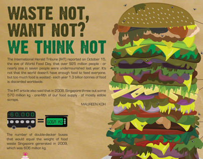 Food Waste in Singapore