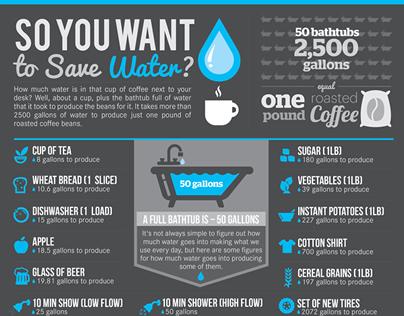 Saving Water infographic design