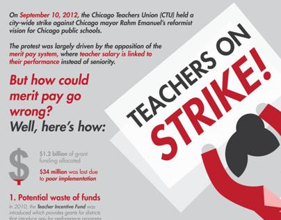 Teachers on Strike Infographic