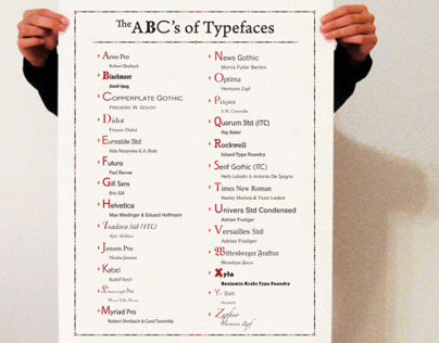 The ABCs of Typefaces