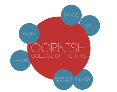Cornish College of the Arts - Merchandise Design