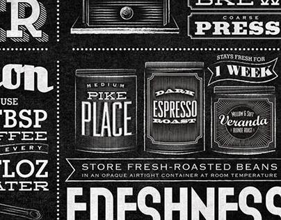 Starbucks - Home Brew Typographic Mural