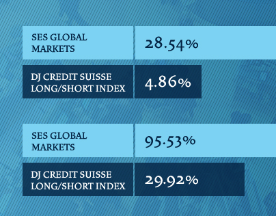 SES Global Markets: Pitch Deck