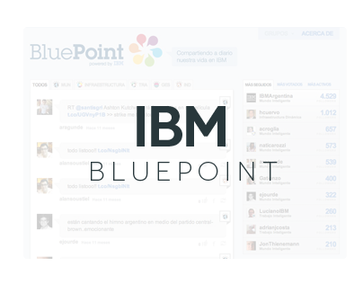 IBM - Blue Point