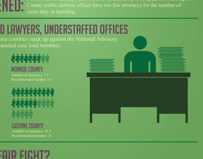 Indigent Defense in PA (infographic)