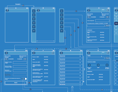 iPhone app wireframe