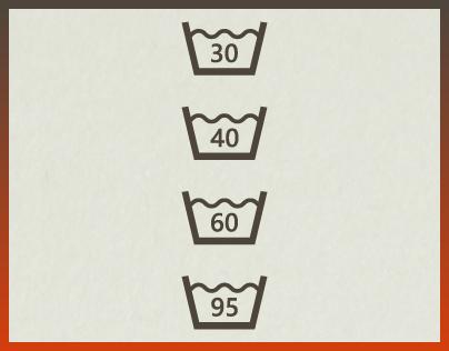 Laundry Symbols Explained