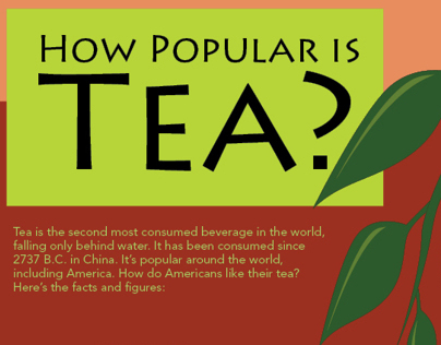 Tea Consumption Infographic