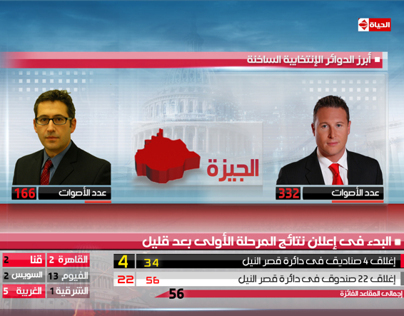 Parliament Elections 2011  -  Al Hayat Channel