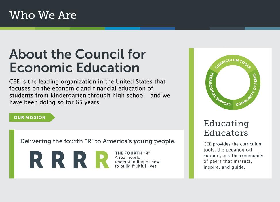 CEE Infographics