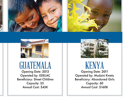 Annual Report and Flyers, Hovde Foundation