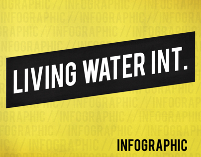 Living Water International | Infographic
