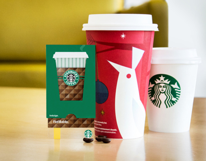 Refillable Starbucks Gift Card