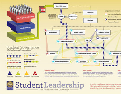 Student Leadership Infographic