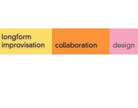 Longform improvisation and the design process
