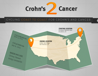 Crohns to Cancer Flyer