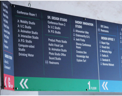 Wayfinding Project for IDC