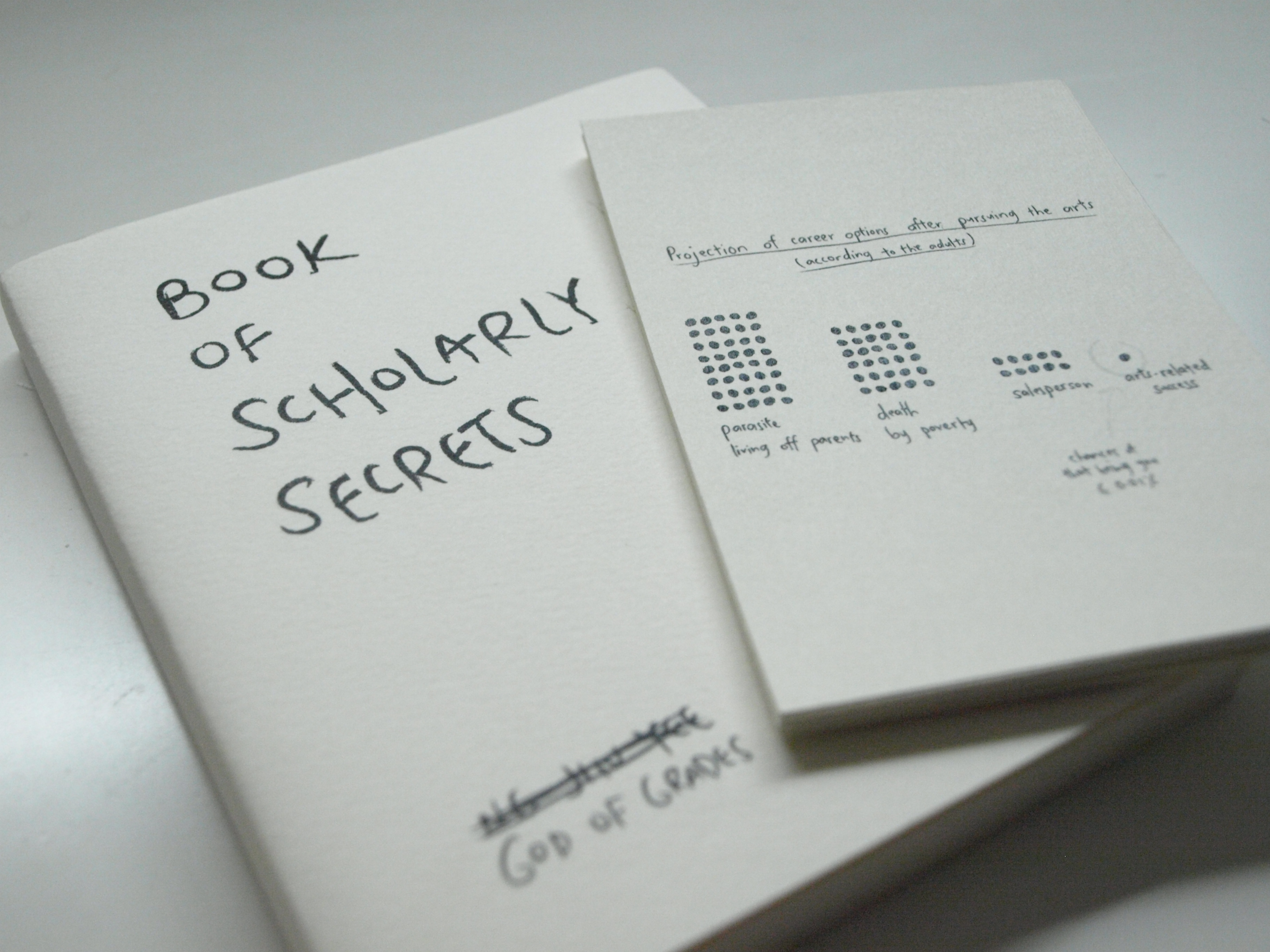 Book of Scholarly Secrets