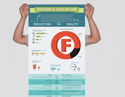 Design is discipline