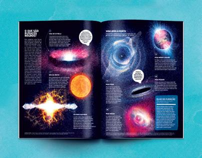 Enigmas do Universo