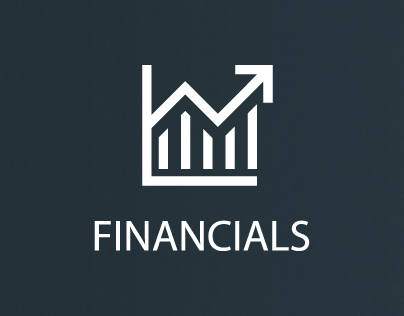 SL GREEN | FINANCIAL CHARTS
