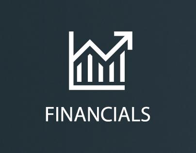 SL GREEN | FINANCIAL CHARTS