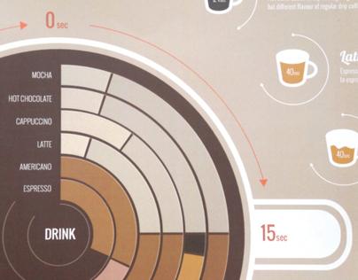 One Beverage