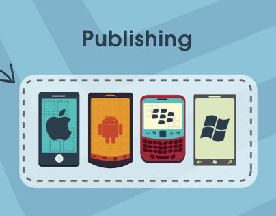 Process of  Web and Mobile Engineering