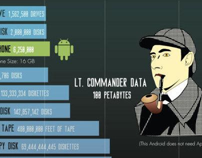 Data on Data Infographic