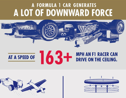 Red Bull Formula 1 Snackable Infographics