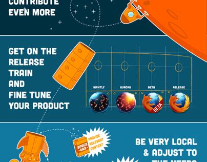 The Firefox Localization Process
