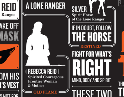 Disney / The Lone Ranger - Infographic