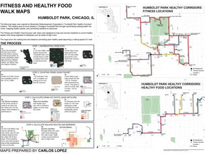 Healthy Corridors Walk Maps, Humboldt Park, Chicago, IL