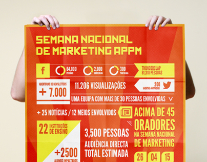 APPM // Semana Nacional de Marketing