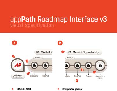 appPath Roadmap—visual spec