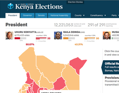 Kenya Elections 2013 / Nation Media Newspaper