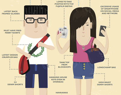 How To Spot A Modern Singaporean Overseas