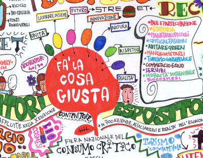 Fà la cosa giusta Visual Facilitation