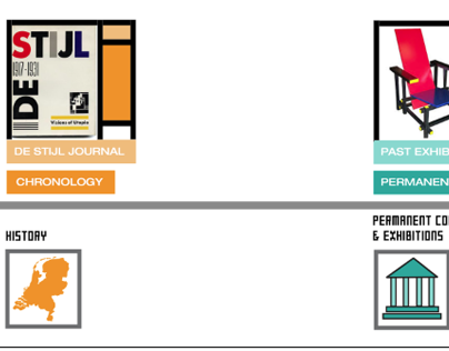 De Stijl Interactive Timeline