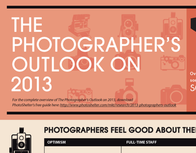 Photographer's Outlook on 2013