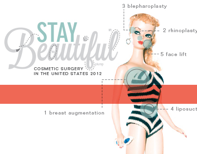 Infographic: Stay Beautiful