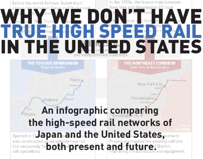 High Speed Rail Infographic